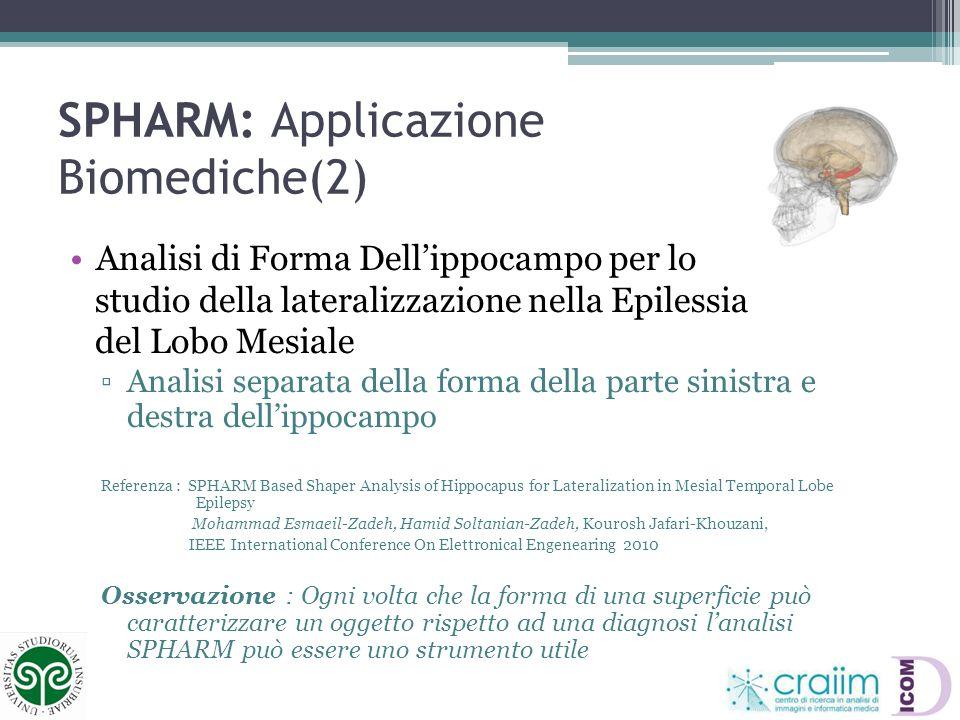 SPHARM: Applicazione Biomediche(2) Analisi di Forma Dellippocampo per lo studio della lateralizzazione nella Epilessia del Lobo Mesiale Analisi separa