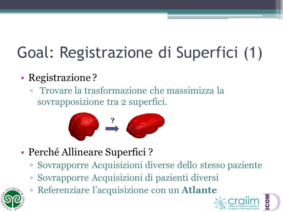 Goal: Registrazione di Superfici (1) Registrazione ? Trovare la trasformazione che massimizza la sovrapposizione tra 2 superfici. Perché Allineare Sup