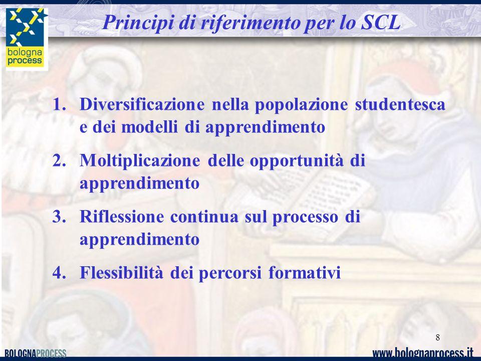 8 Principi di riferimento per lo SCL 1.Diversificazione nella popolazione studentesca e dei modelli di apprendimento 2.Moltiplicazione delle opportunità di apprendimento 3.Riflessione continua sul processo di apprendimento 4.Flessibilità dei percorsi formativi