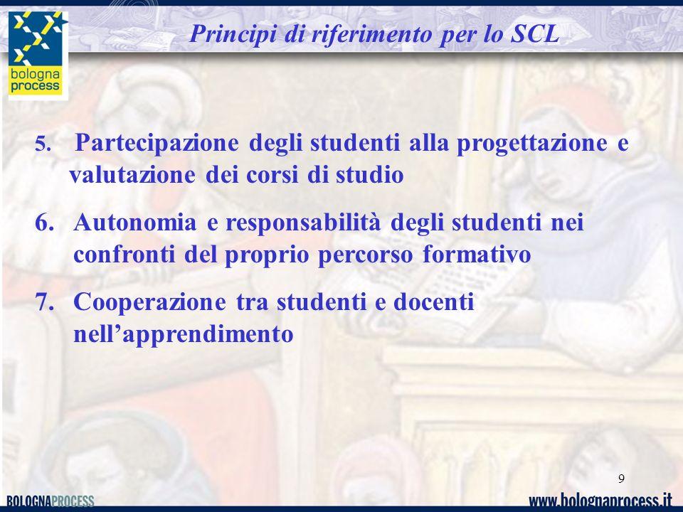 9 Principi di riferimento per lo SCL 5.