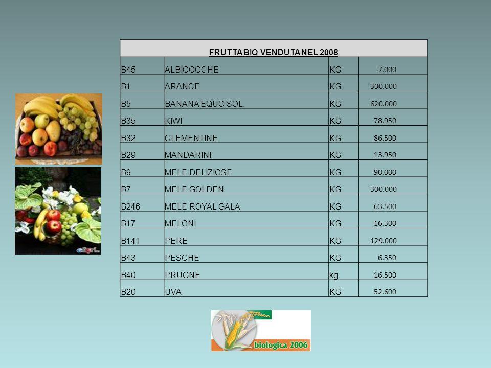 BIOLOGICA 2006 srl Sede legale: via Filippo Re 29 – 00040 Pomezia Sede operativa: via Tito Speri 25 A/B – 00040 Pomezia Telefono: 06/91801108 Fax: 06/91801108 Mail: biologica2006@gmail.com