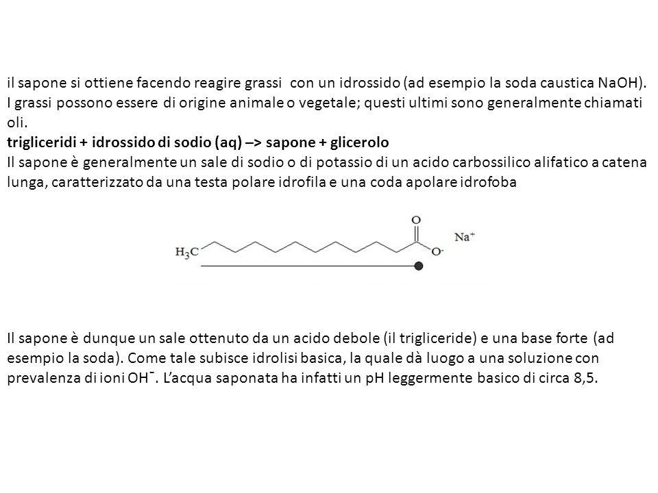 il sapone si ottiene facendo reagire grassi con un idrossido (ad esempio la soda caustica NaOH). I grassi possono essere di origine animale o vegetale