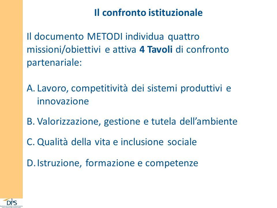 Il documento METODI individua quattro missioni/obiettivi e attiva 4 Tavoli di confronto partenariale: A.Lavoro, competitività dei sistemi produttivi e