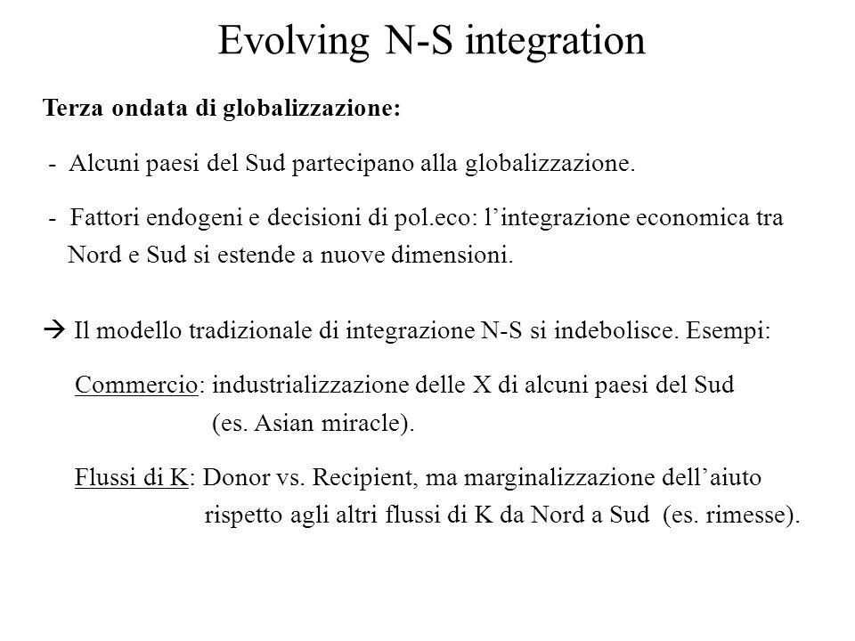 Evolving N-S integration Terza ondata di globalizzazione: - Alcuni paesi del Sud partecipano alla globalizzazione.