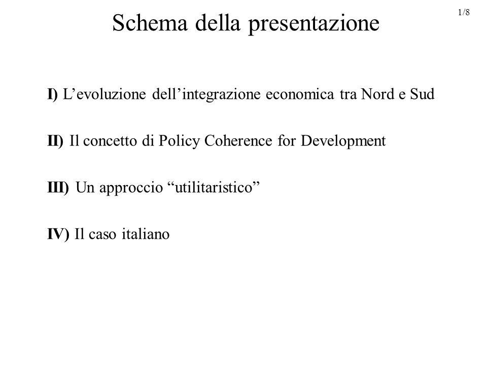 Schema della presentazione I) Levoluzione dellintegrazione economica tra Nord e Sud II) Il concetto di Policy Coherence for Development III) Un approccio utilitaristico IV) Il caso italiano 1/8
