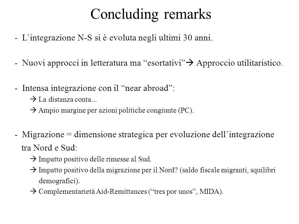 Concluding remarks - Lintegrazione N-S si è evoluta negli ultimi 30 anni.