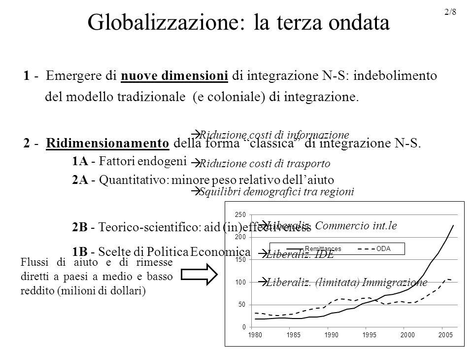 Globalizzazione: la terza ondata 1 - Emergere di nuove dimensioni di integrazione N-S: indebolimento del modello tradizionale (e coloniale) di integrazione.