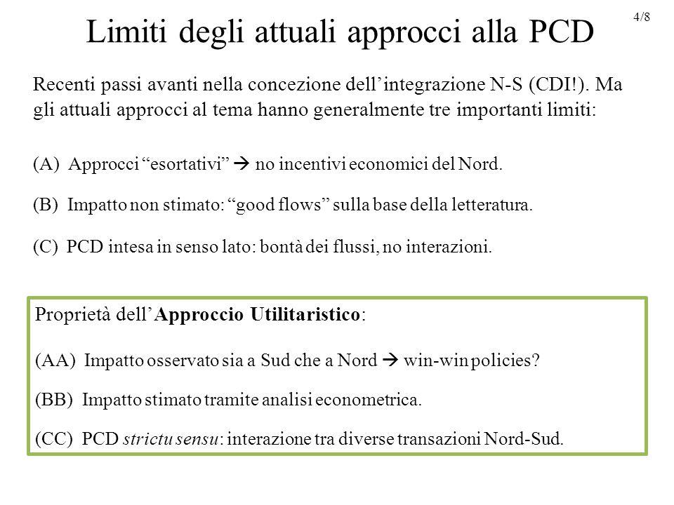 Limiti degli attuali approcci alla PCD Recenti passi avanti nella concezione dellintegrazione N-S (CDI!).