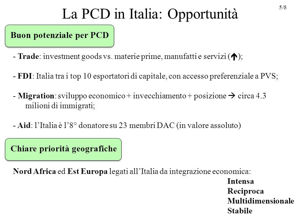 La PCD in Italia: Opportunità Buon potenziale per PCD 5/8 Chiare priorità geografiche - Trade: investment goods vs.