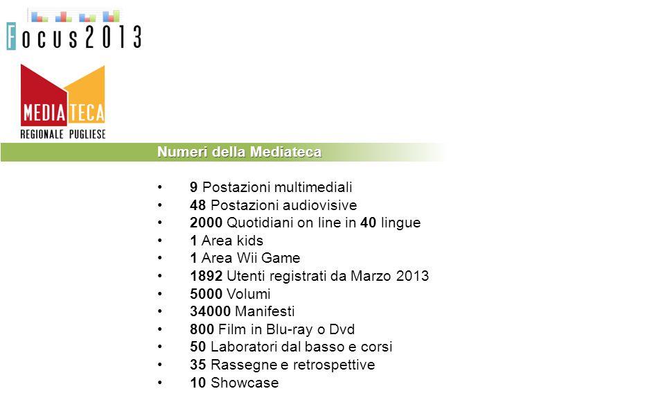 Numeri della Mediateca 9 Postazioni multimediali 48 Postazioni audiovisive 2000 Quotidiani on line in 40 lingue 1 Area kids 1 Area Wii Game 1892 Utent