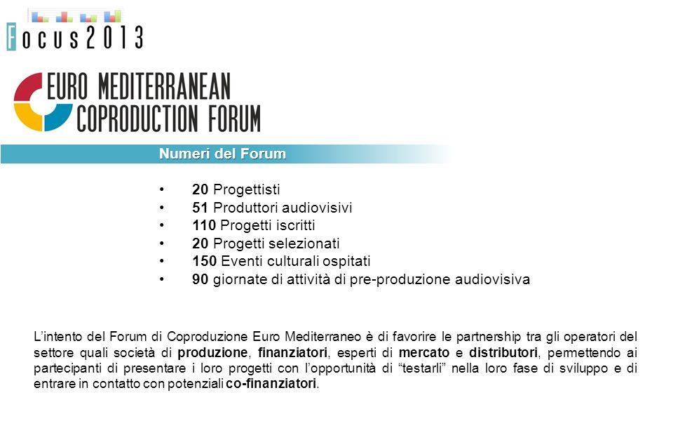 Numeri del Forum 20 Progettisti 51 Produttori audiovisivi 110 Progetti iscritti 20 Progetti selezionati 150 Eventi culturali ospitati 90 giornate di a