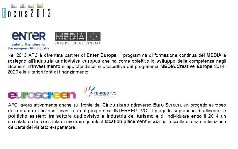 Nel 2013 AFC è diventata partner di Enter Europe, il programma di formazione continua del MEDIA a sostegno allindustria audiovisiva europea che ha come obiettivo lo sviluppo delle competenze negli strumenti dinvestimento e approfondisce le prospettive del programma MEDIA/Creative Europe 2014- 2020 e le ulteriori fonti di finanziamento.