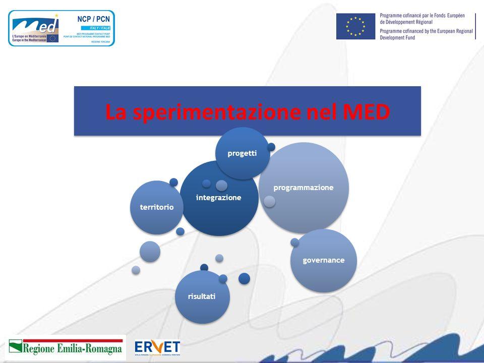 La sperimentazione nel MED integrazione territorio programmazione governance risultati progetti