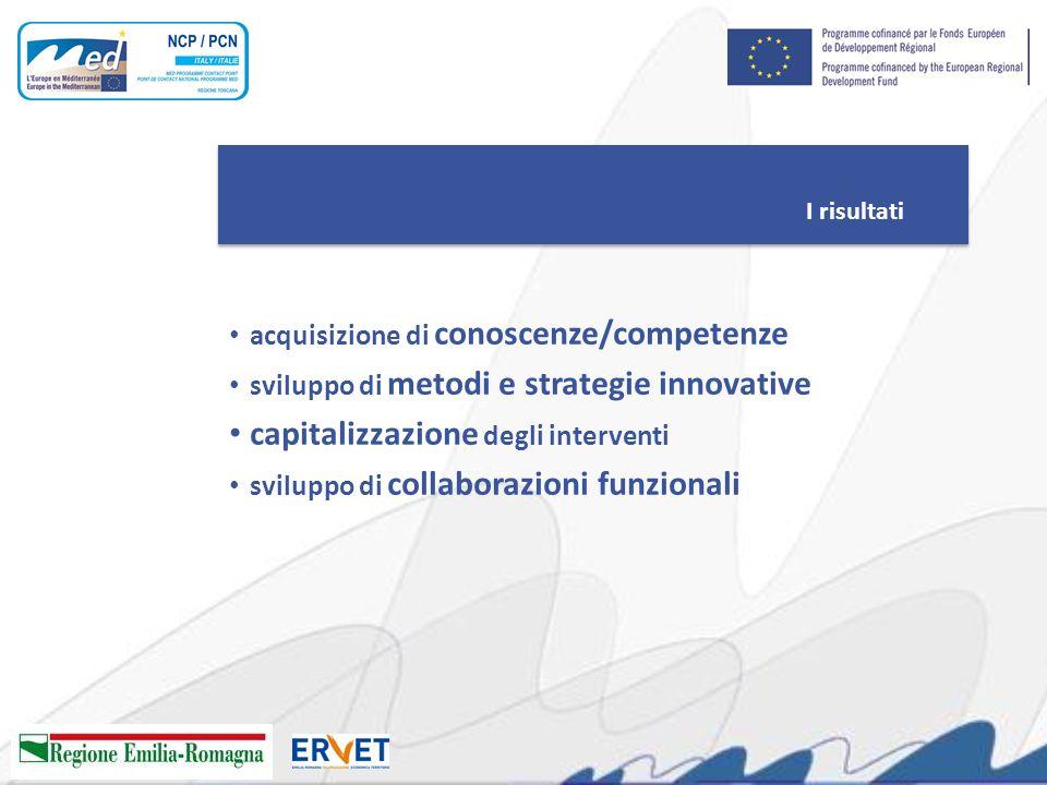 I risultati acquisizione di conoscenze/competenze sviluppo di metodi e strategie innovative capitalizzazione degli interventi sviluppo di collaborazio