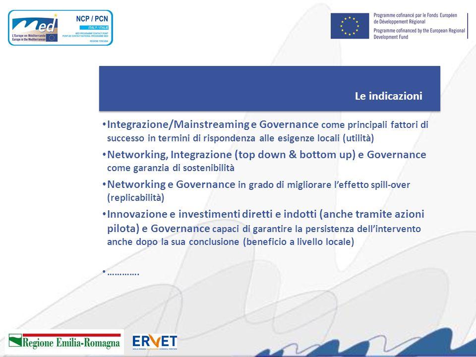 Le indicazioni Integrazione/Mainstreaming e Governance come principali fattori di successo in termini di rispondenza alle esigenze locali (utilità) Ne