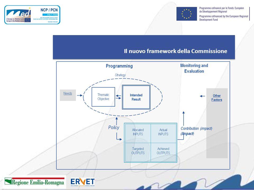 Il nuovo framework della Commissione