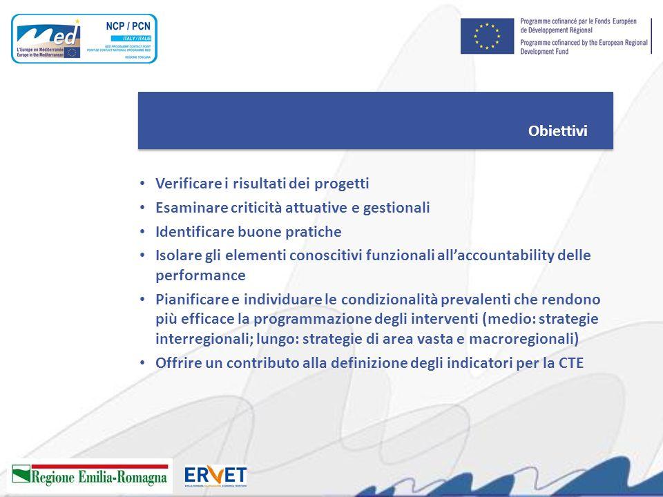 Obiettivi Verificare i risultati dei progetti Esaminare criticità attuative e gestionali Identificare buone pratiche Isolare gli elementi conoscitivi