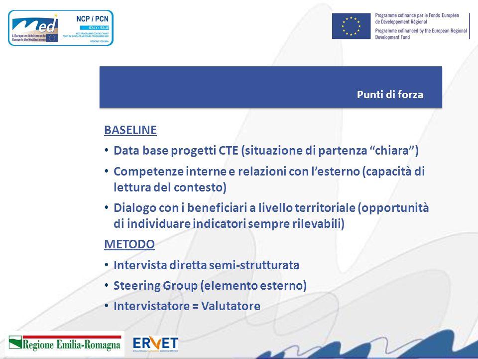 Punti di forza BASELINE Data base progetti CTE (situazione di partenza chiara) Competenze interne e relazioni con lesterno (capacità di lettura del co
