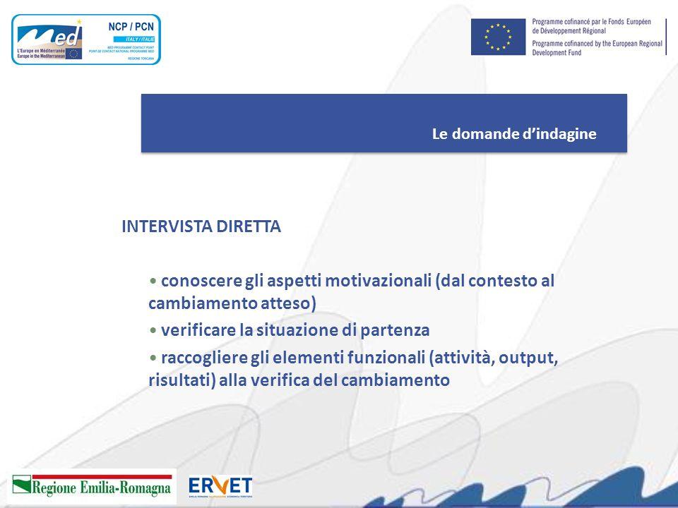 Le domande dindagine INTERVISTA DIRETTA conoscere gli aspetti motivazionali (dal contesto al cambiamento atteso) verificare la situazione di partenza
