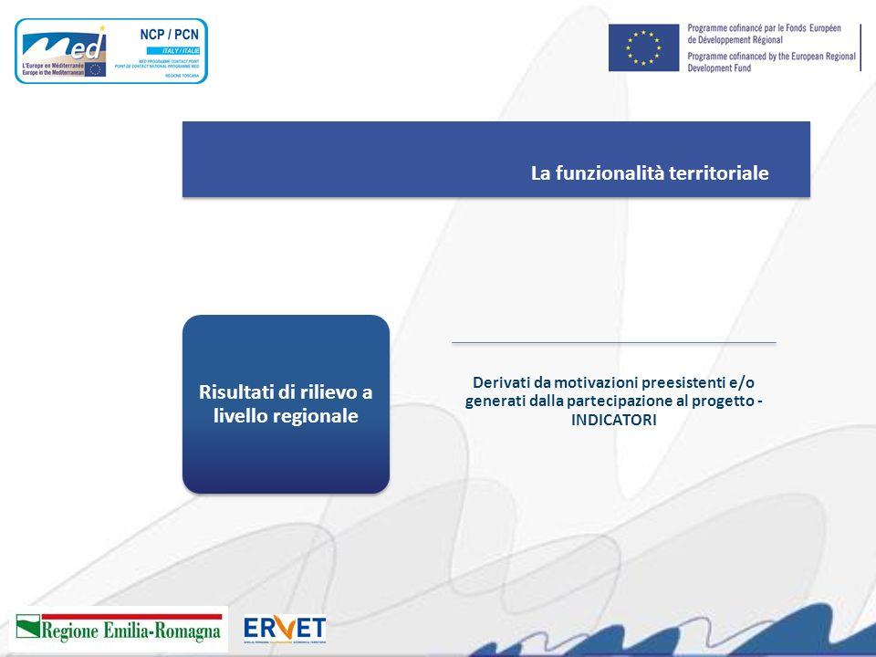 La funzionalità territoriale Risultati di rilievo a livello regionale Derivati da motivazioni preesistenti e/o generati dalla partecipazione al proget