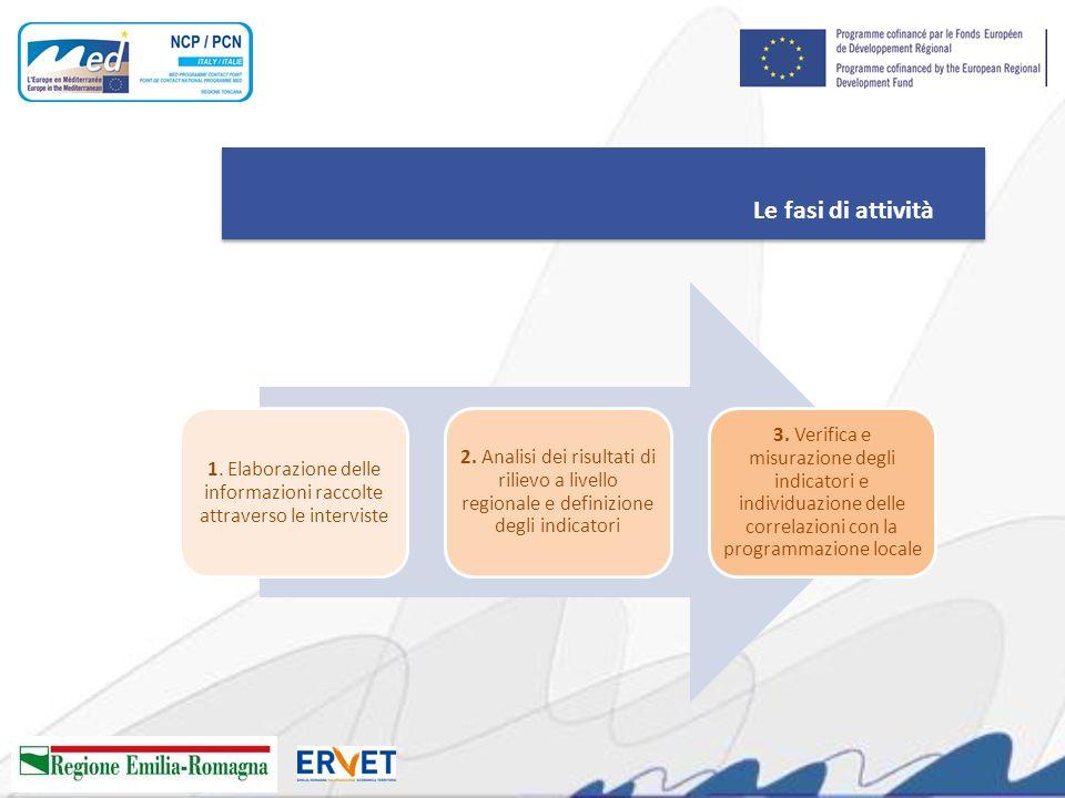 Le fasi di attività 1. Elaborazione delle informazioni raccolte attraverso le interviste 2. Analisi dei risultati di rilievo a livello regionale e def