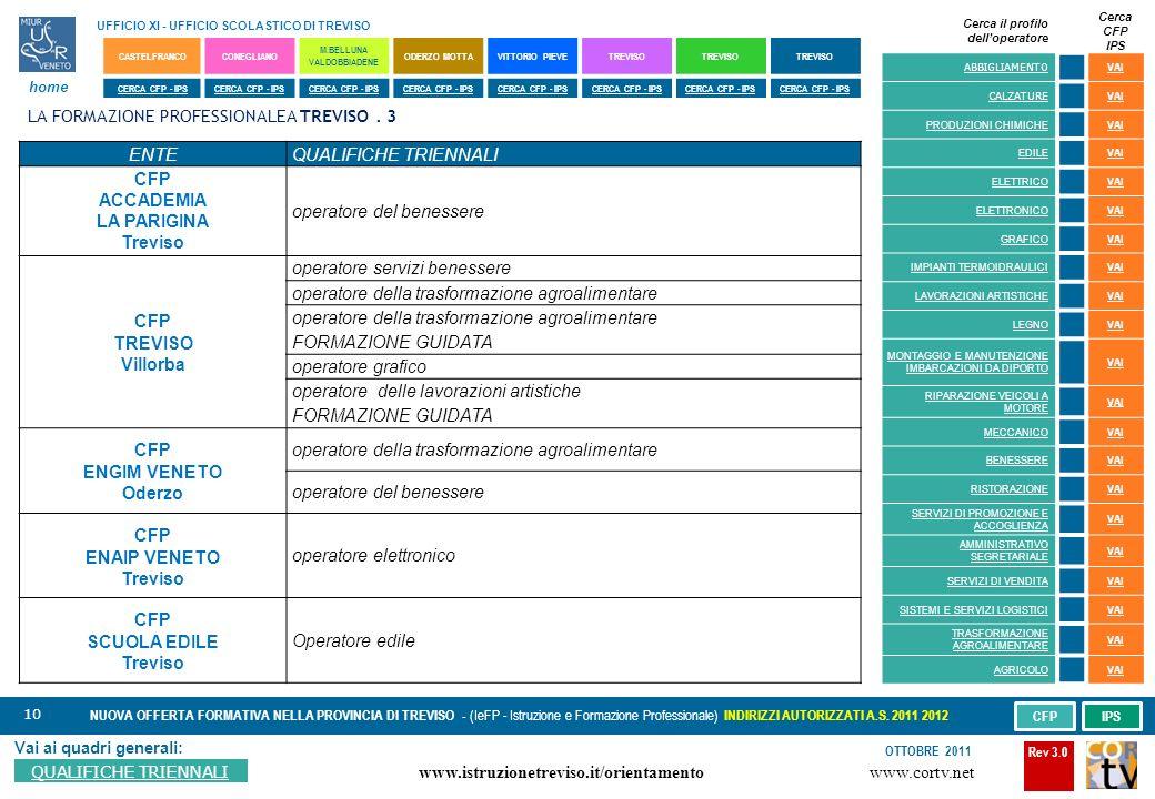 10 Vai ai quadri generali: QUALIFICHE TRIENNALI NUOVA OFFERTA FORMATIVA NELLA PROVINCIA DI TREVISO - (IeFP - Istruzione e Formazione Professionale) INDIRIZZI AUTORIZZATI A.S.