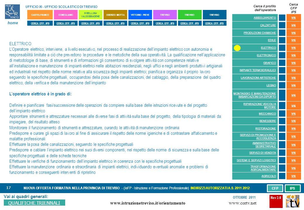 17 Vai ai quadri generali: QUALIFICHE TRIENNALI NUOVA OFFERTA FORMATIVA NELLA PROVINCIA DI TREVISO - (IeFP - Istruzione e Formazione Professionale) INDIRIZZI AUTORIZZATI A.S.