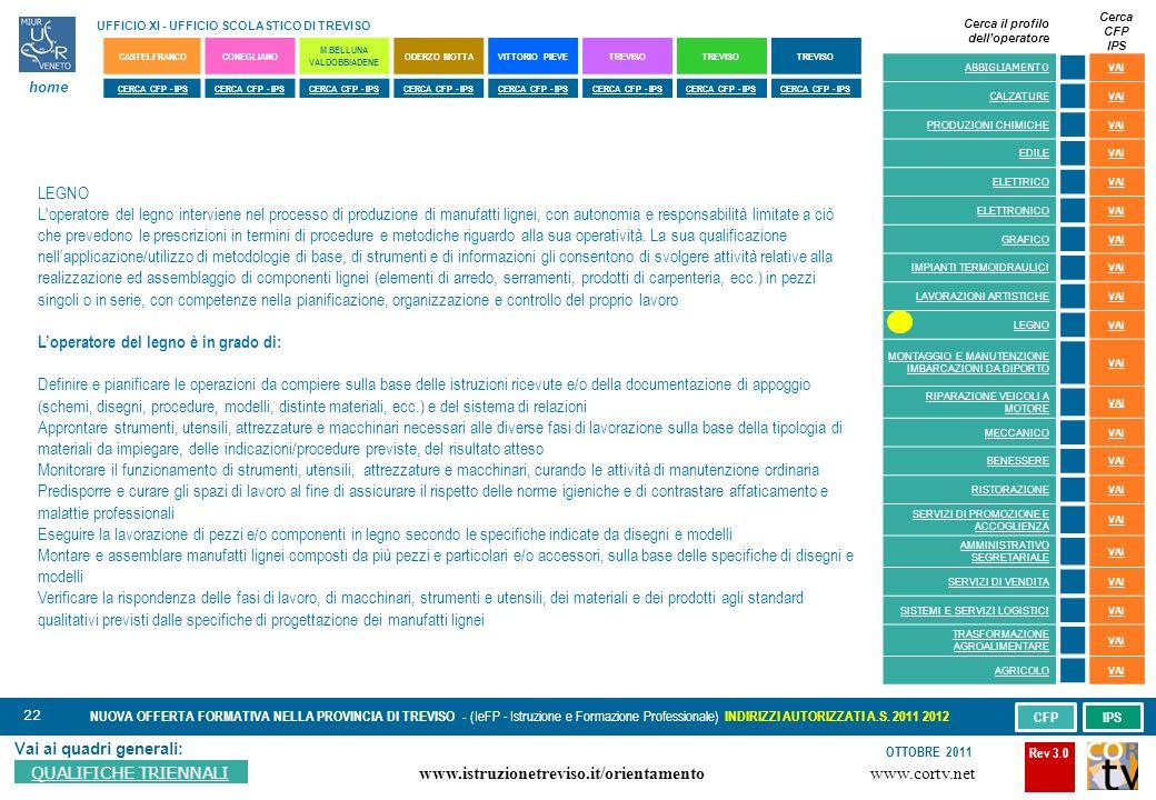 22 Vai ai quadri generali: QUALIFICHE TRIENNALI NUOVA OFFERTA FORMATIVA NELLA PROVINCIA DI TREVISO - (IeFP - Istruzione e Formazione Professionale) INDIRIZZI AUTORIZZATI A.S.