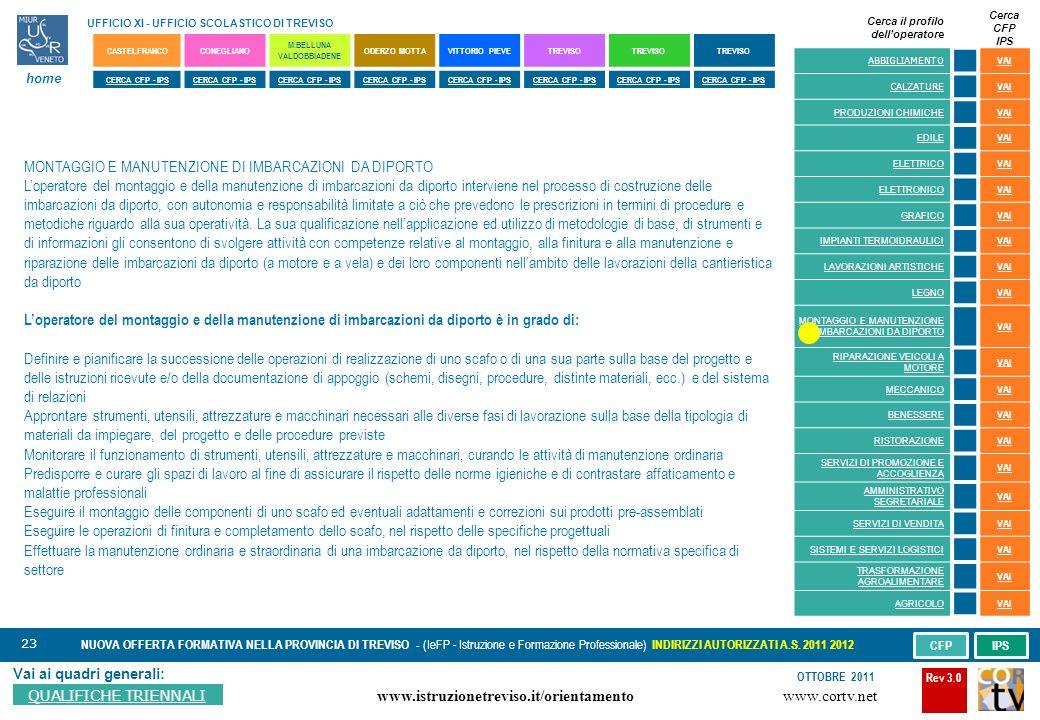 23 Vai ai quadri generali: QUALIFICHE TRIENNALI NUOVA OFFERTA FORMATIVA NELLA PROVINCIA DI TREVISO - (IeFP - Istruzione e Formazione Professionale) INDIRIZZI AUTORIZZATI A.S.