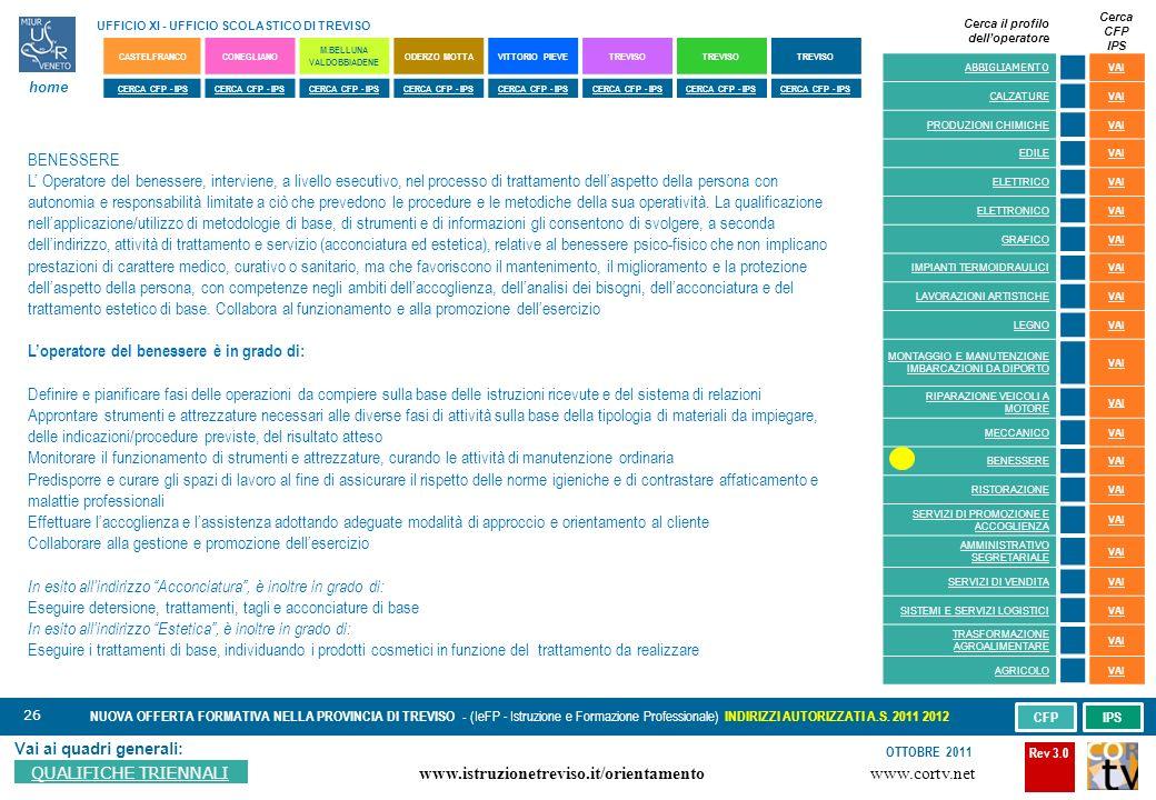26 Vai ai quadri generali: QUALIFICHE TRIENNALI NUOVA OFFERTA FORMATIVA NELLA PROVINCIA DI TREVISO - (IeFP - Istruzione e Formazione Professionale) INDIRIZZI AUTORIZZATI A.S.