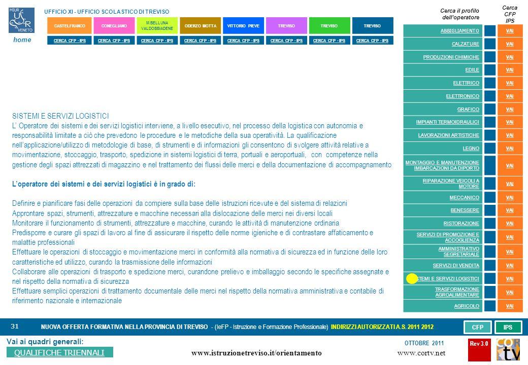 31 Vai ai quadri generali: QUALIFICHE TRIENNALI NUOVA OFFERTA FORMATIVA NELLA PROVINCIA DI TREVISO - (IeFP - Istruzione e Formazione Professionale) INDIRIZZI AUTORIZZATI A.S.