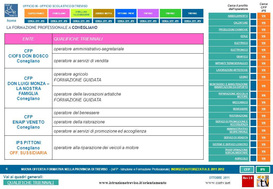 4 Vai ai quadri generali: QUALIFICHE TRIENNALI NUOVA OFFERTA FORMATIVA NELLA PROVINCIA DI TREVISO - (IeFP - Istruzione e Formazione Professionale) INDIRIZZI AUTORIZZATI A.S.