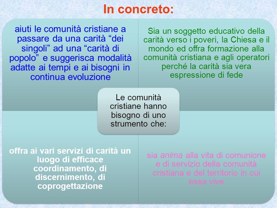 ED ECCO LA CARITAS 2 luglio 1971 Il Cardinale Antonio Poma, presidente della Conferenza Episcopale Italiana dal 1969 al 1979, firma il decreto che istituisce Caritas Italiana