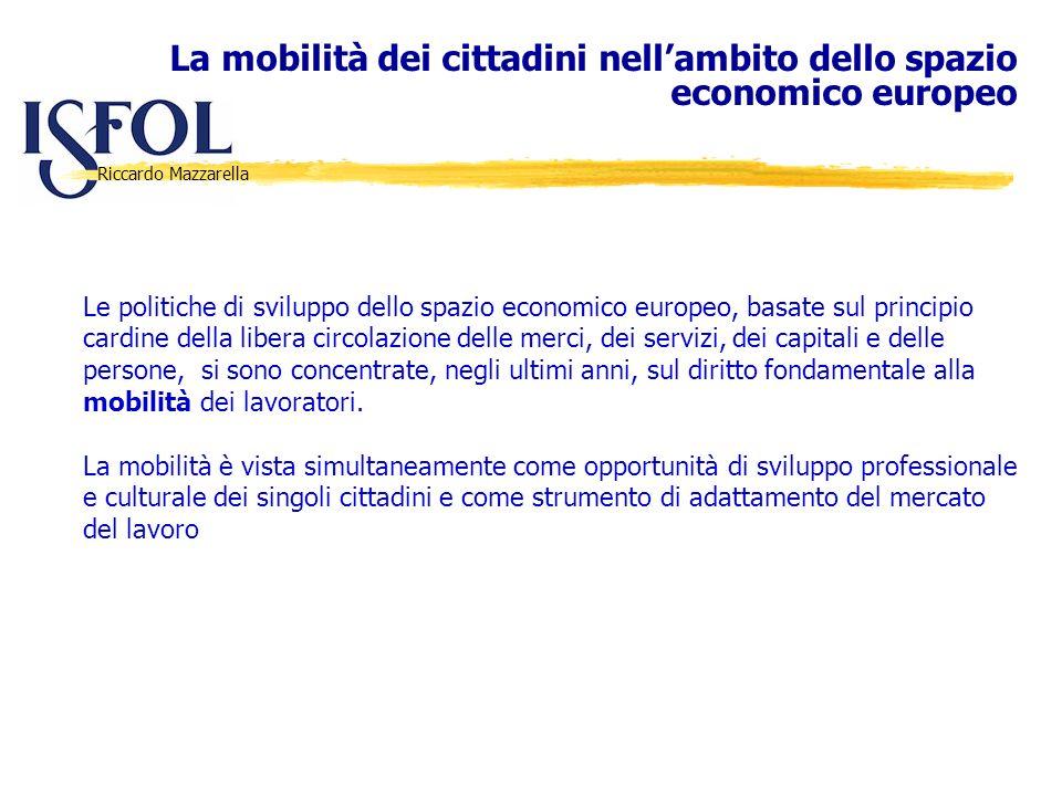 Riccardo Mazzarella La mobilità dei cittadini nellambito dello spazio economico europeo Le politiche di sviluppo dello spazio economico europeo, basat