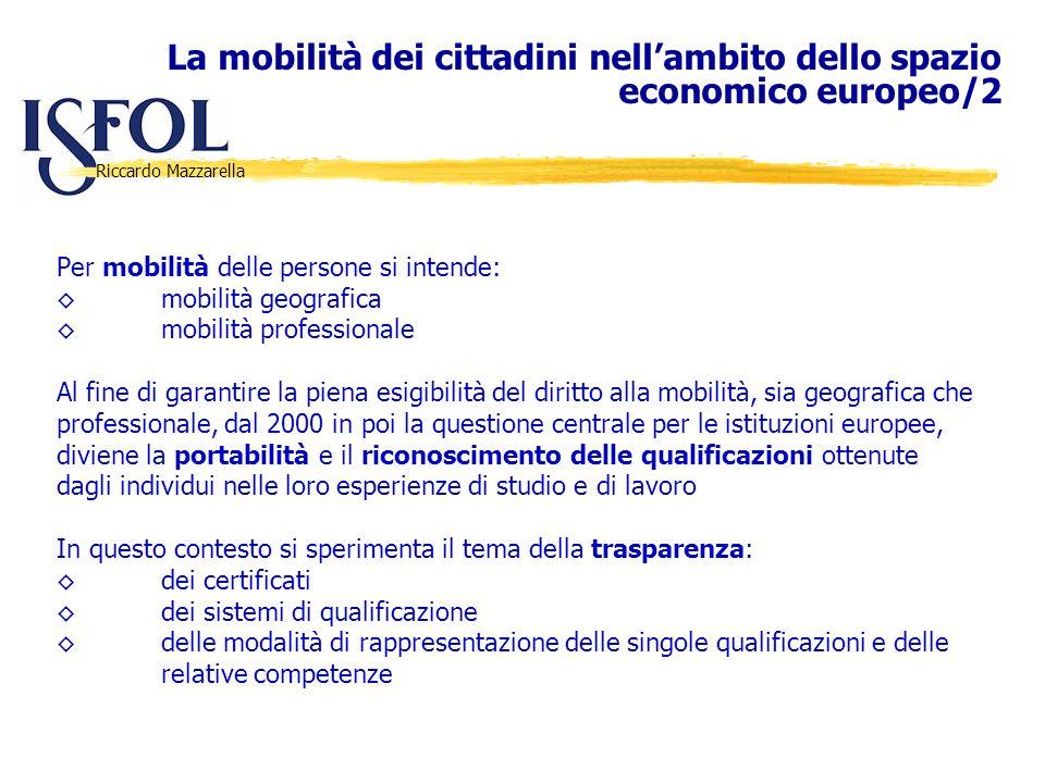Riccardo Mazzarella Per mobilità delle persone si intende:mobilità geografica mobilità professionale Al fine di garantire la piena esigibilità del dir