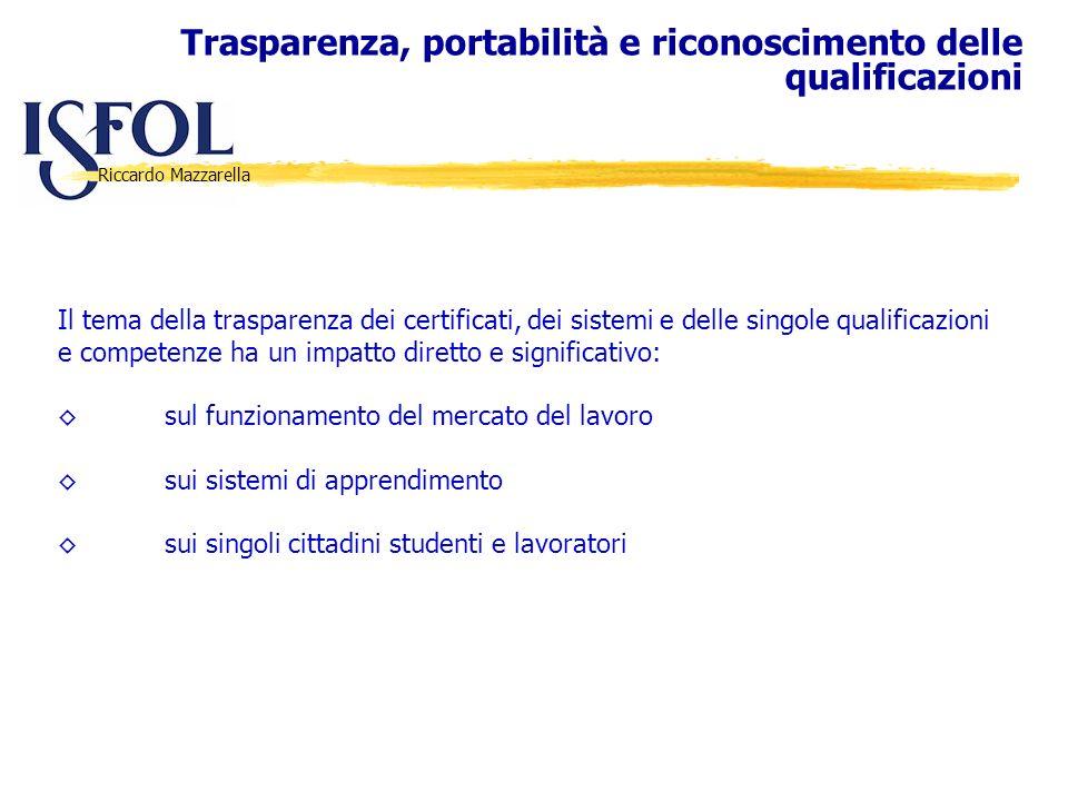 Riccardo Mazzarella Il tema della trasparenza dei certificati, dei sistemi e delle singole qualificazioni e competenze ha un impatto diretto e signifi