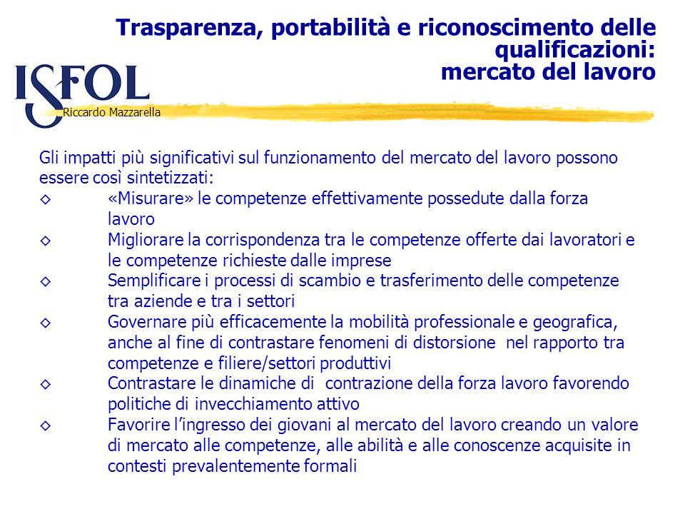 Riccardo Mazzarella Trasparenza, portabilità e riconoscimento delle qualificazioni: mercato del lavoro Gli impatti più significativi sul funzionamento