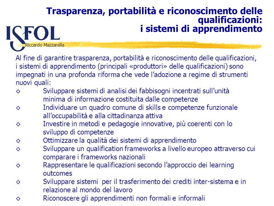 Riccardo Mazzarella Al fine di garantire trasparenza, portabilità e riconoscimento delle qualificazioni, i sistemi di apprendimento (principali «produ