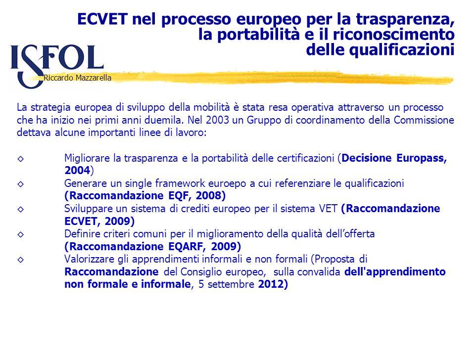 Riccardo Mazzarella La strategia europea di sviluppo della mobilità è stata resa operativa attraverso un processo che ha inizio nei primi anni duemila