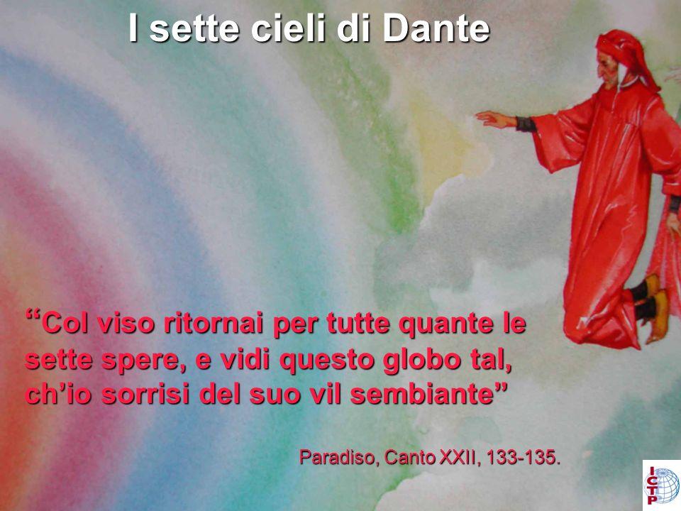 I sette cieli di Dante Col viso ritornai per tutte quante le sette spere, e vidi questo globo tal, chio sorrisi del suo vil sembiante Col viso ritornai per tutte quante le sette spere, e vidi questo globo tal, chio sorrisi del suo vil sembiante Paradiso, Canto XXII, 133-135.