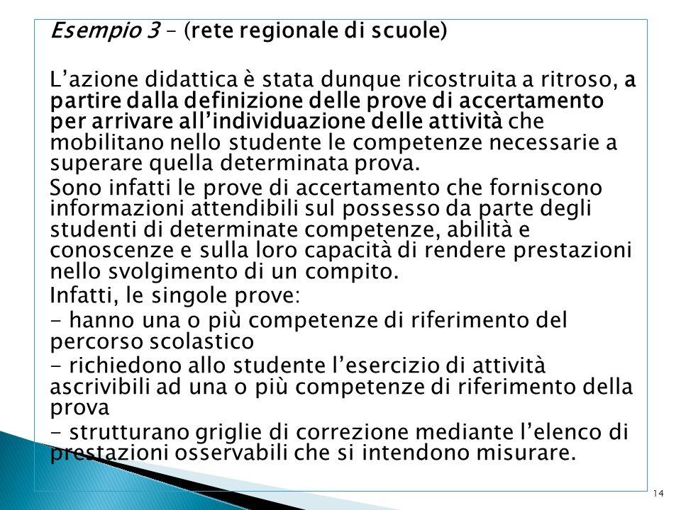 Esempio 3 – (rete regionale di scuole) Lazione didattica è stata dunque ricostruita a ritroso, a partire dalla definizione delle prove di accertamento