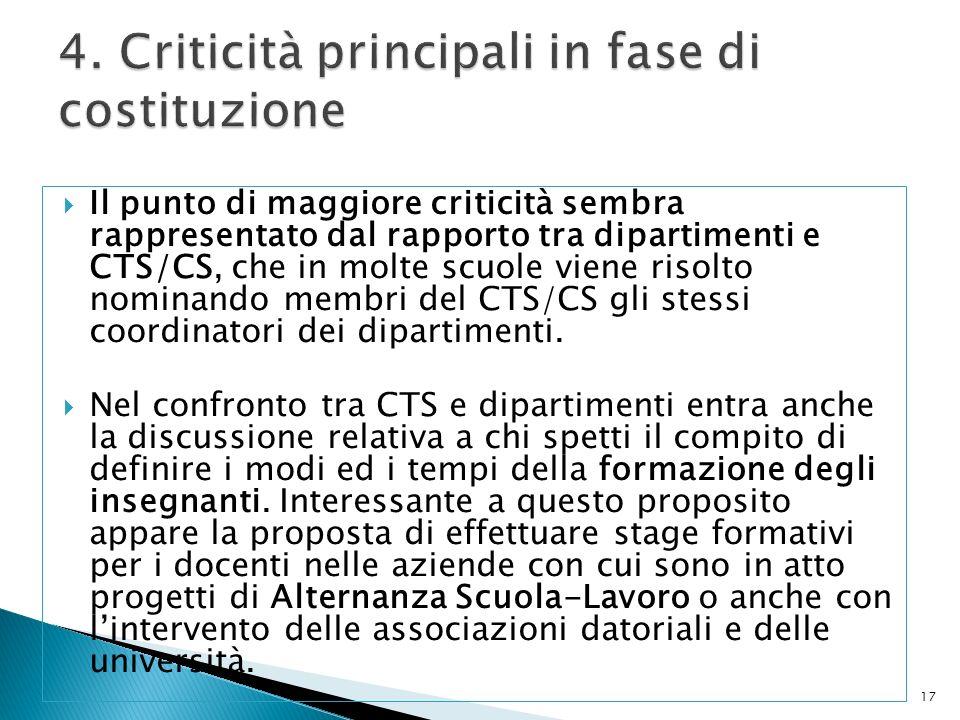 Il punto di maggiore criticità sembra rappresentato dal rapporto tra dipartimenti e CTS/CS, che in molte scuole viene risolto nominando membri del CTS/CS gli stessi coordinatori dei dipartimenti.