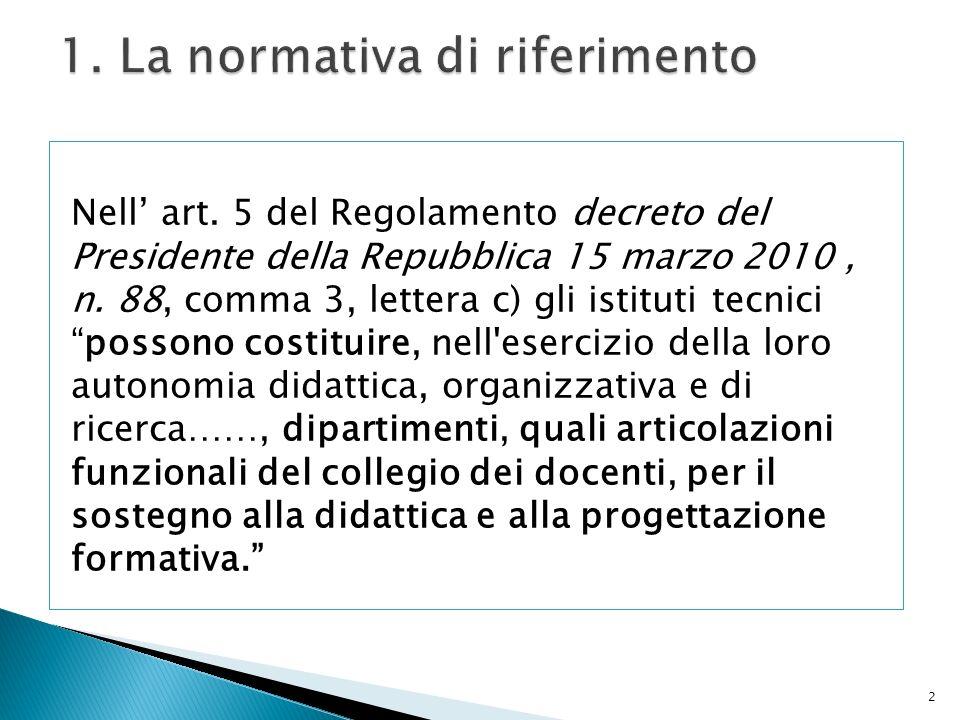 Nell art. 5 del Regolamento decreto del Presidente della Repubblica 15 marzo 2010, n. 88, comma 3, lettera c) gli istituti tecnicipossono costituire,