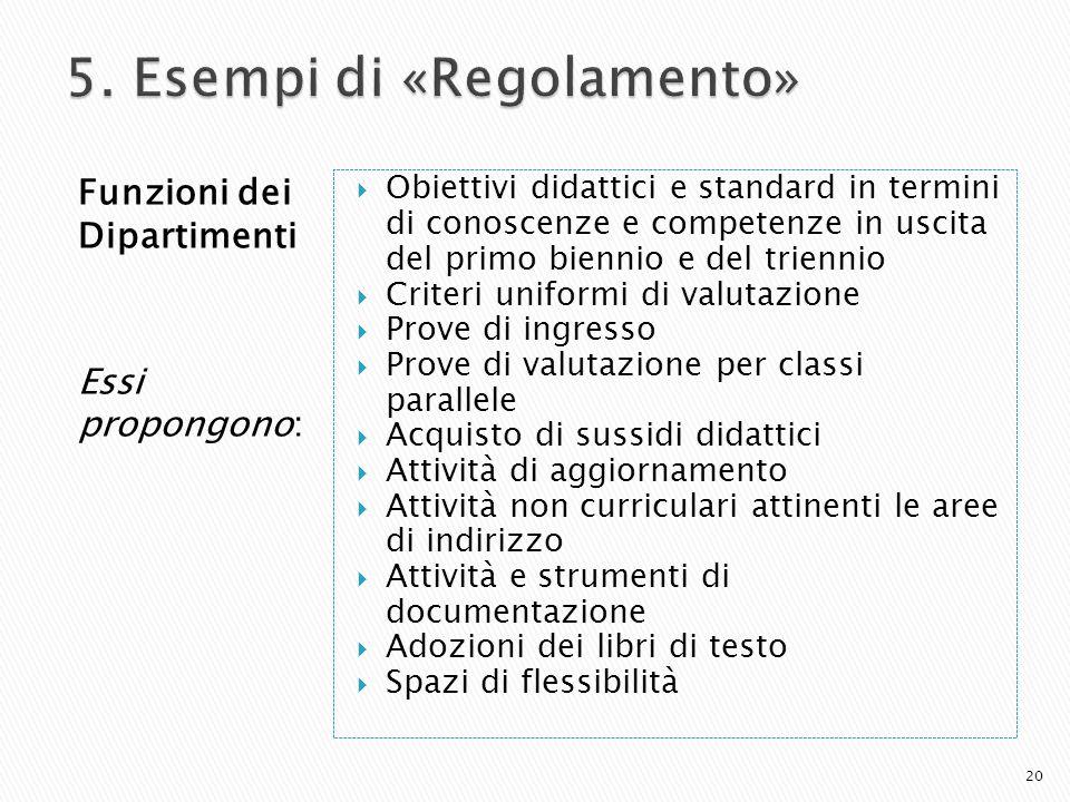 Funzioni dei Dipartimenti Essi propongono: Obiettivi didattici e standard in termini di conoscenze e competenze in uscita del primo biennio e del trie
