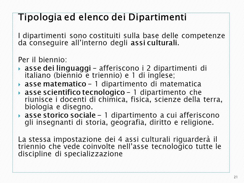 Tipologia ed elenco dei Dipartimenti I dipartimenti sono costituiti sulla base delle competenze da conseguire allinterno degli assi culturali. Per il