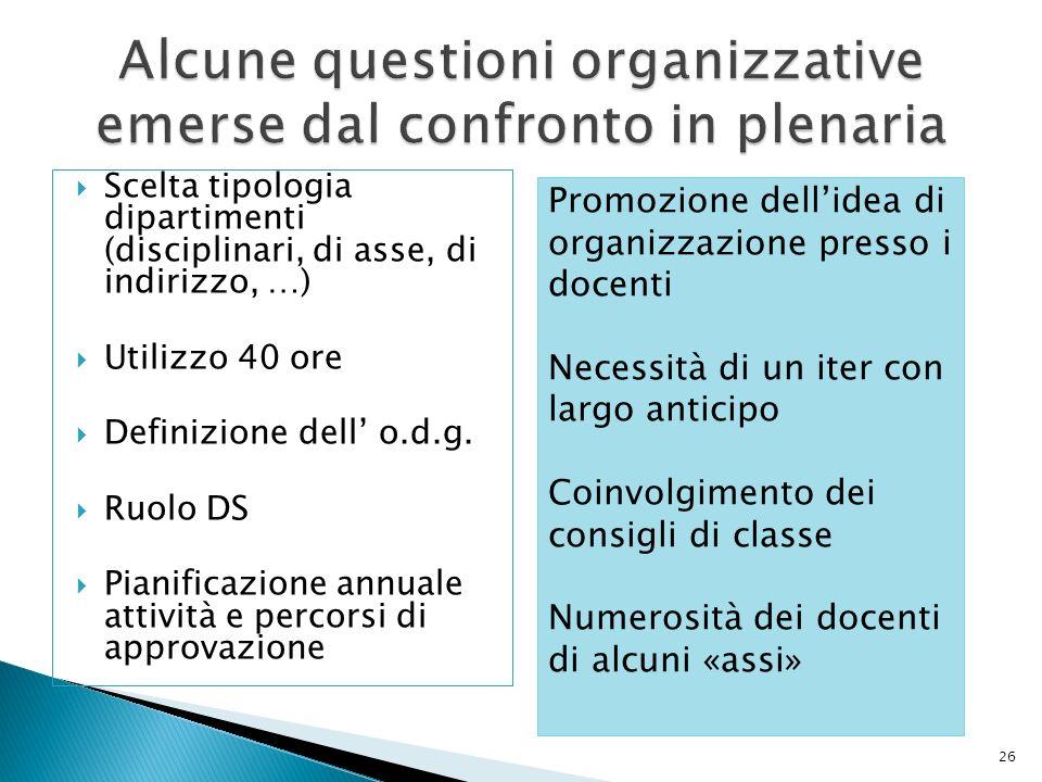 Scelta tipologia dipartimenti (disciplinari, di asse, di indirizzo, …) Utilizzo 40 ore Definizione dell o.d.g. Ruolo DS Pianificazione annuale attivit