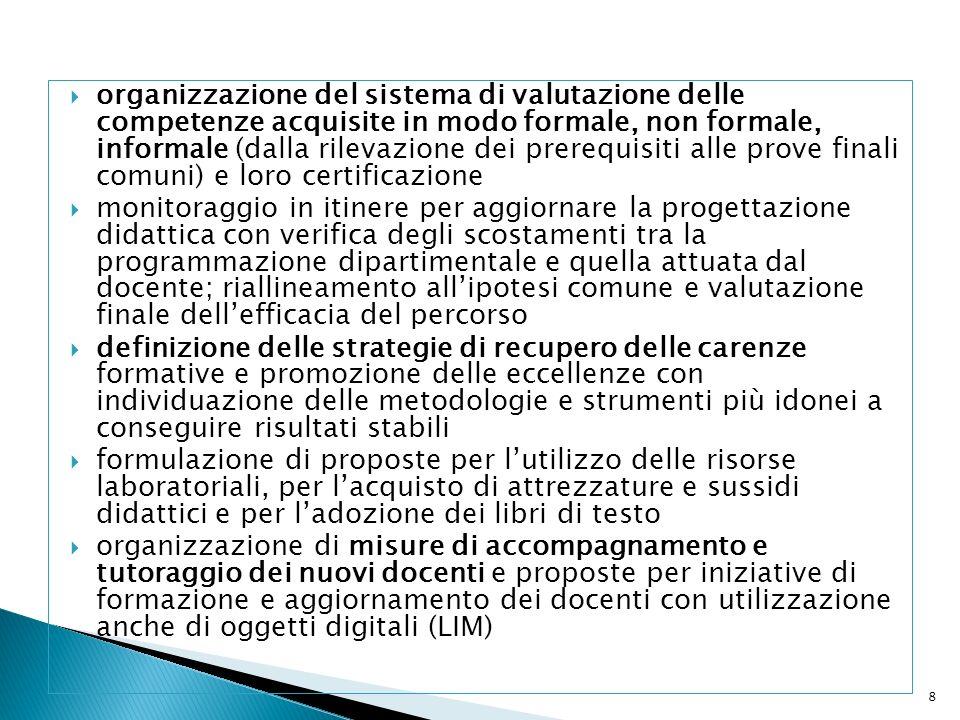 organizzazione del sistema di valutazione delle competenze acquisite in modo formale, non formale, informale (dalla rilevazione dei prerequisiti alle