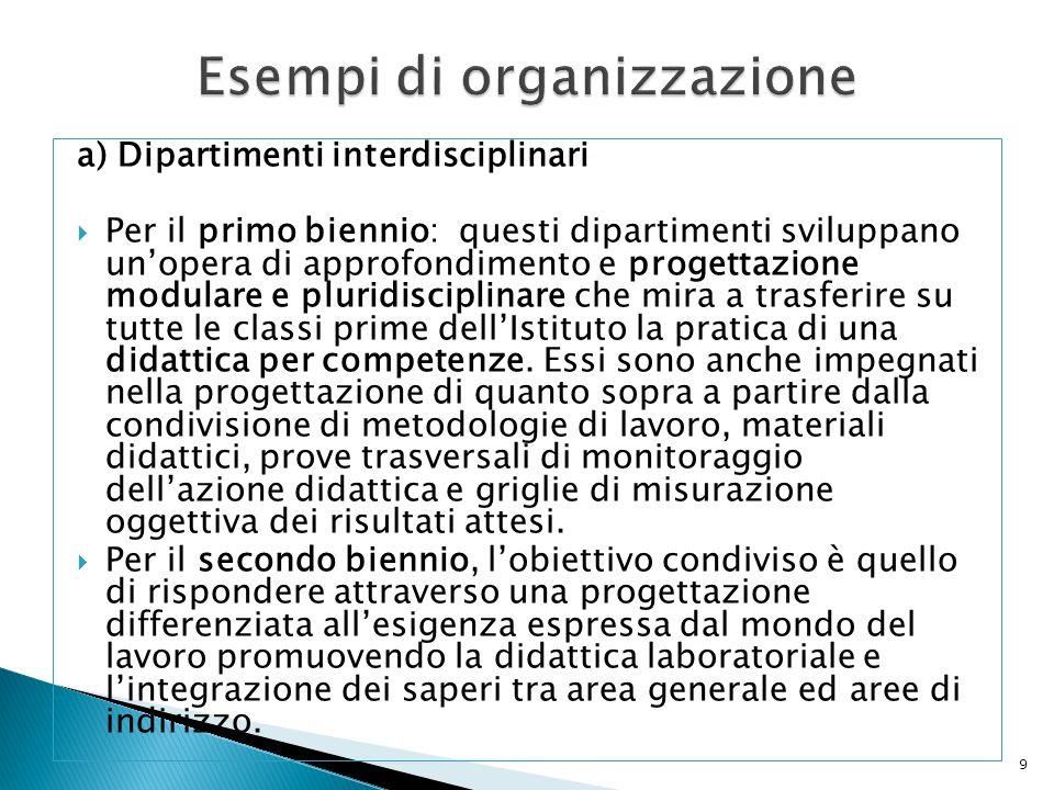 a) Dipartimenti interdisciplinari Per il primo biennio: questi dipartimenti sviluppano unopera di approfondimento e progettazione modulare e pluridisc