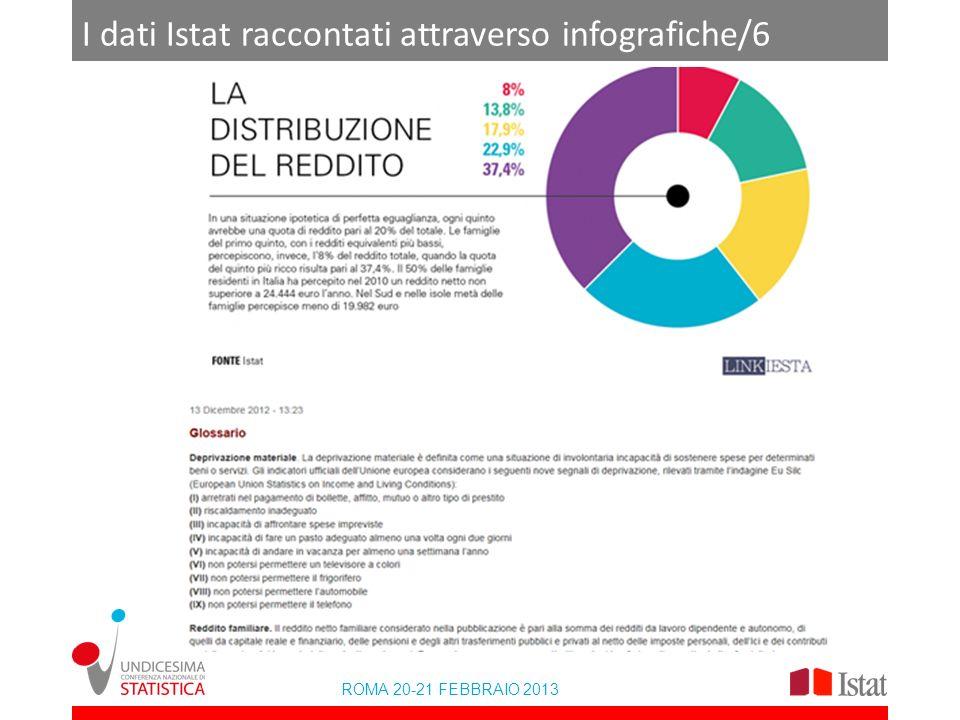ROMA 20-21 FEBBRAIO 2013 I dati Istat raccontati attraverso infografiche/6