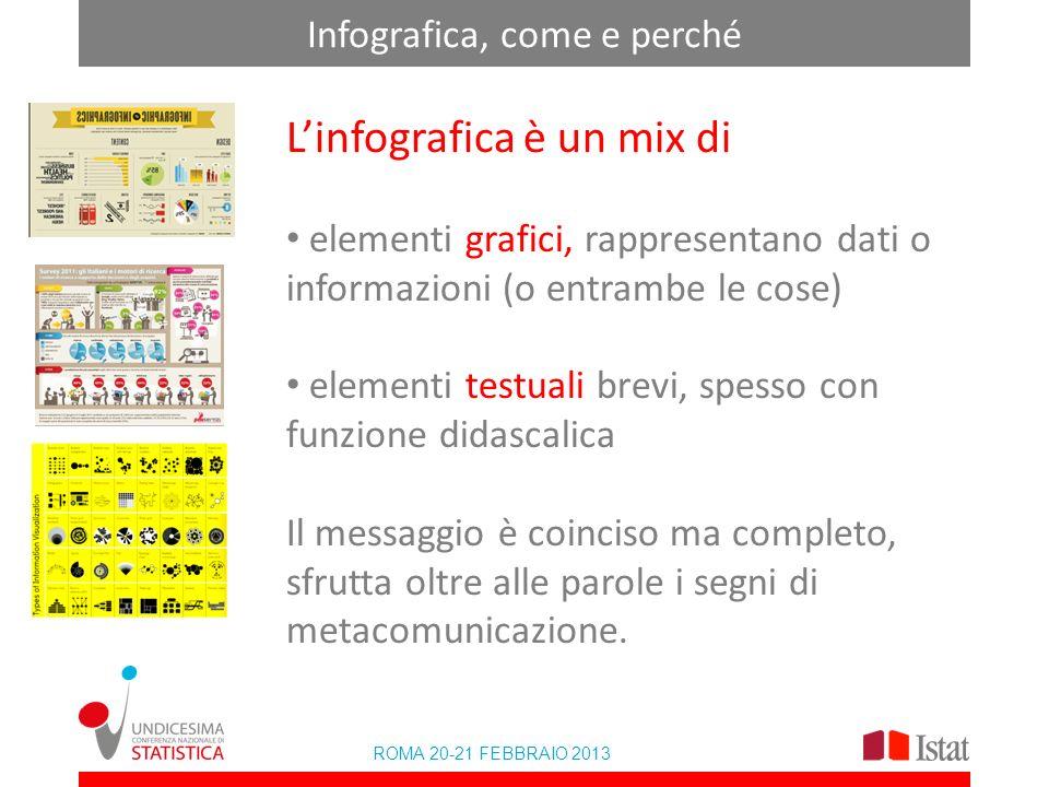 ROMA 20-21 FEBBRAIO 2013 Infografica, come e perché Linfografica è un mix di elementi grafici, rappresentano dati o informazioni (o entrambe le cose)
